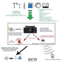 Sıcaklık - Nem Takip ve Kayıt Sistemi